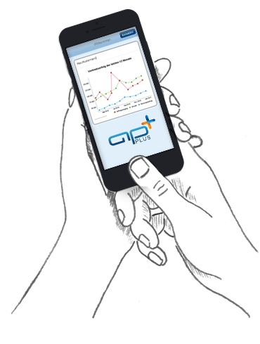 The mobile ERP software - everything in sight