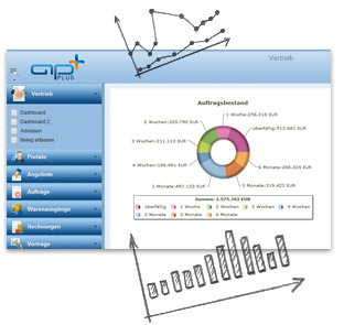 ERP software for perfect overview