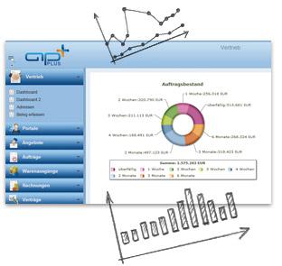 ERP Software für den perfekten Überblick