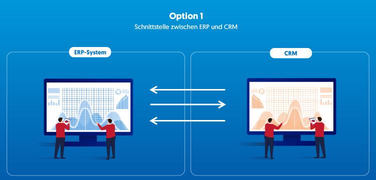 Schnittstelle zwischen ERP und CRM.