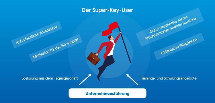 Was macht einen Super-Key-User aus?